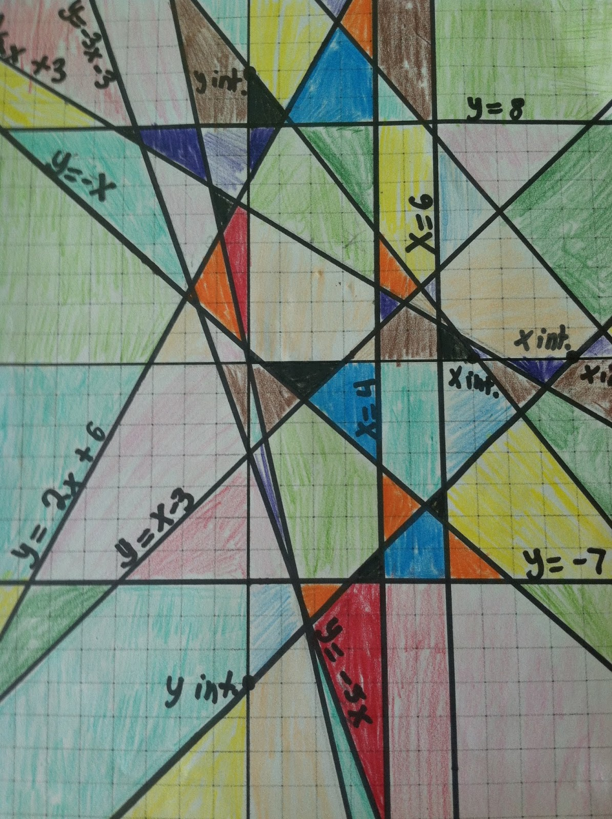 Stained Glass Window Linear Equations Worksheet