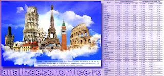 Topul statelor europene după încasările de pe urma turiștilor străini