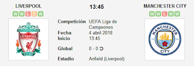 Liverpool vs Manchester City en VIVO