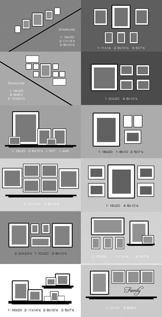 infographic image on how to display your photo frames in 12 easy ways