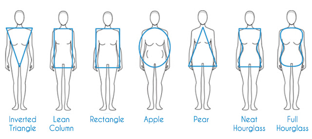 what's your body shape? Apple, Pear, Hourglass