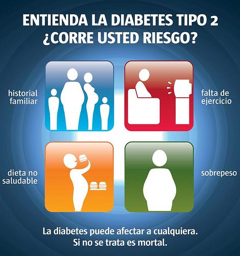 ¿Cómo vives con diabetes tipo 2?