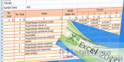 Contoh RKS (Rencana Kegiatan dan Anggaran Sekolah) Bab I-IX Lengkap