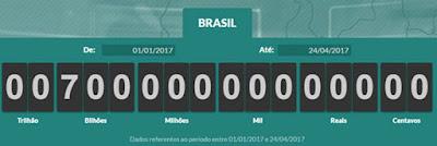 Brasileiros já pagaram R$ 700 bilhões em impostos só este ano