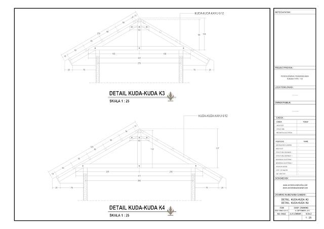 DETAIL KUDA KUDA K3 DAN K4