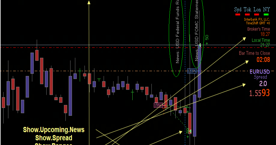 Ac markets forex charts