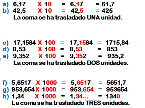 Resultado de imagen de multiplicar y dividir por la unidad seguida de ceros