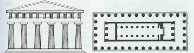 planta templo poseidón en paestum