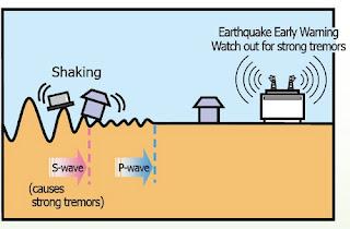 nepal earthquake early warning system