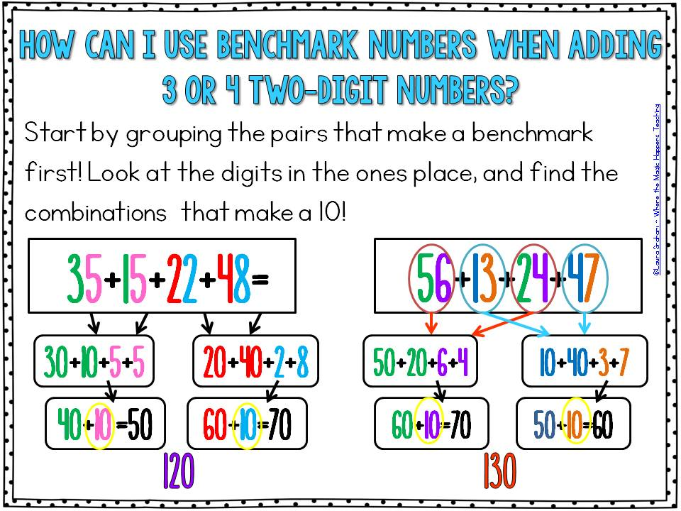Why We Must Teach Benchmark Numbers - Where the Magic Happens