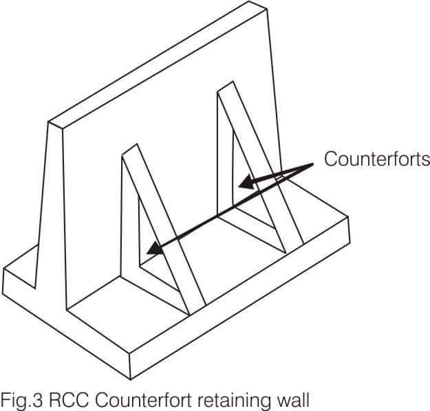 civil engineering quantity surveying books free  pdf