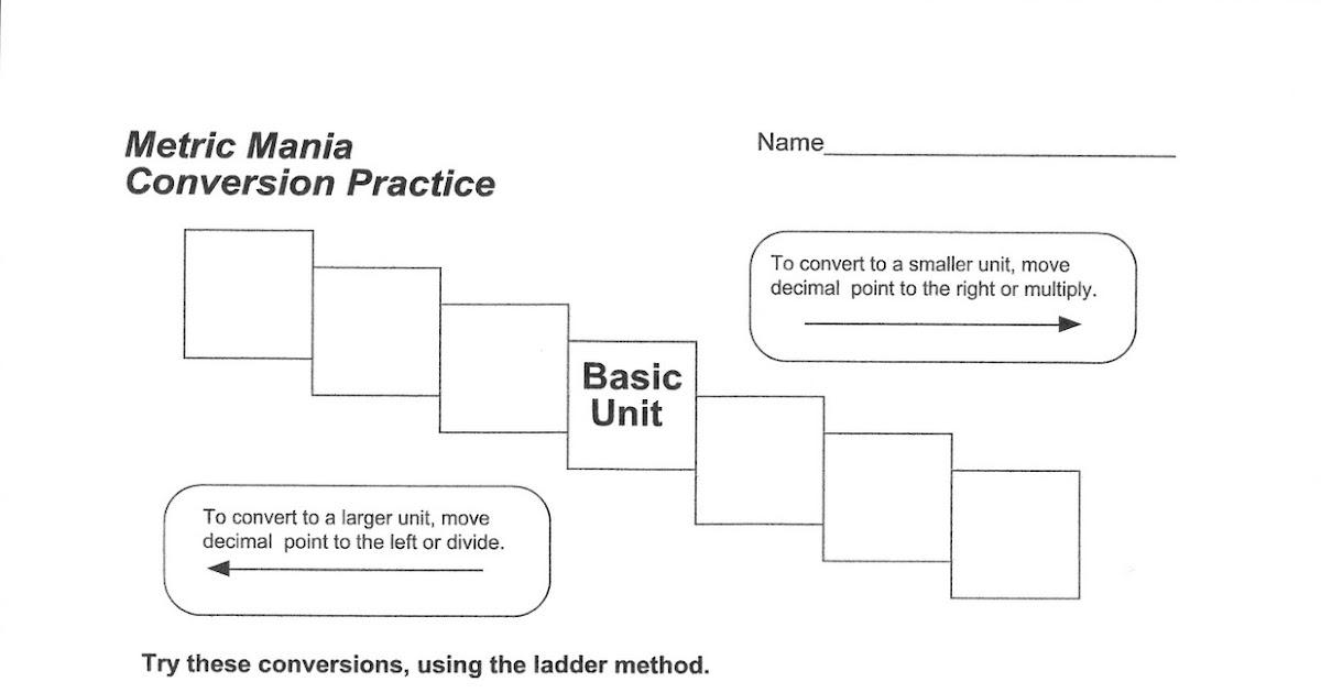 Science Class Metric Mania Conversion Practice