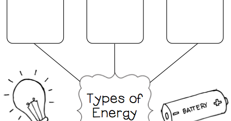 The Adventures of a K/1 Teacher: All about Energy!
