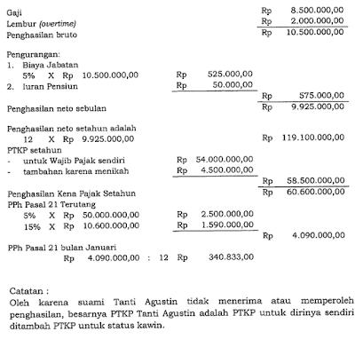 raden agus suparman : contoh perhitungan PPh Pasal 21 pegawai tetap yang mendapatkan uang lembur