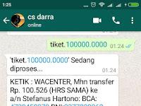 Cara Menjual Pulsa Menggunakan Whatsapp (Panduan Lengkap)