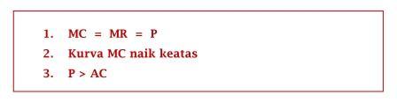 Syarat Tercapainya Keuntungan Maksimum Jangka Pendek - www.ajarekonomi.com