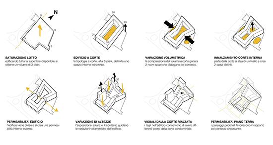 diagram konsep desain arsitektur