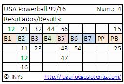 probabilidades powerball estados unidos