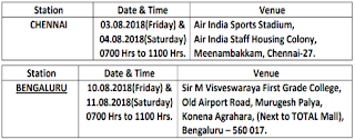✉ Air India Air Transport Services Limited Recruitment 2018 Security Agents 159, Customer Agent, Handyman / Handywomen 165, Officer 15 Vacancies ✉