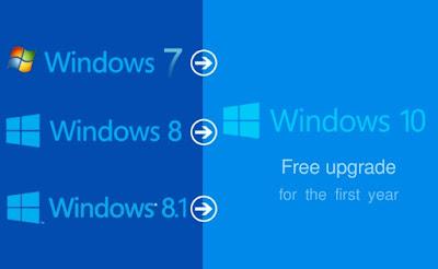 تحديث ويندوز 7 الى ويندوز 10 الجديد