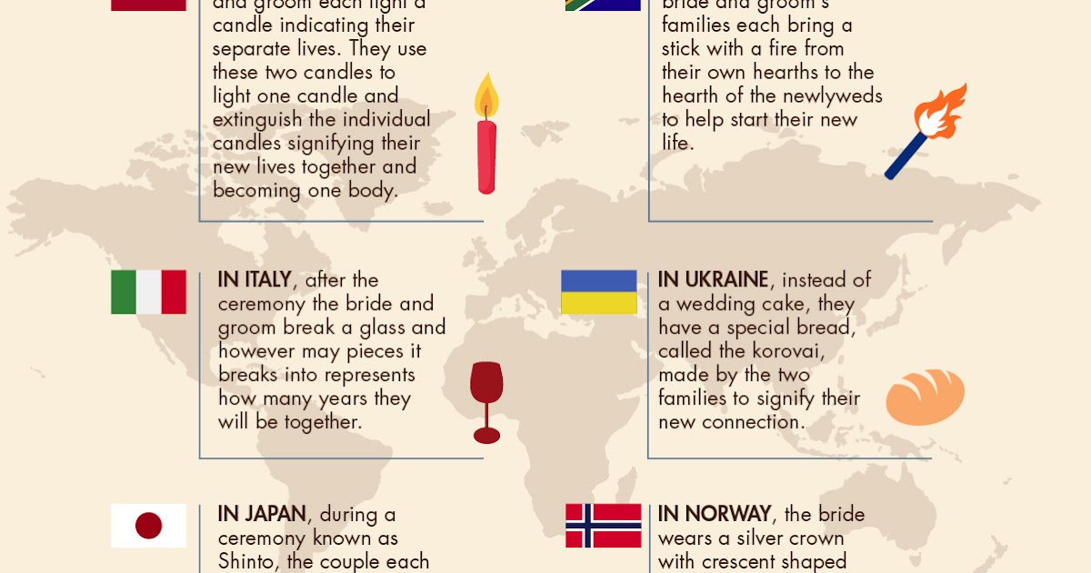 47 Fascinating Wedding Traditions From Around The World: Some Interesting Wedding Traditions From Around The World