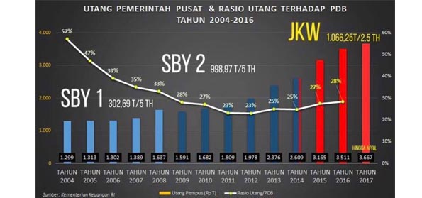 Prabowo Bicara! Ini Kritik Keras Prabowo untuk Rezim Jokowi