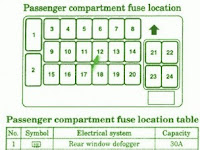 43+ 2005 Mitsubishi Eclipse Fuse Box Diagram Pics