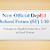 New Official Deped School Forms pursuant Deped Order 58, s. 2017 in Excel Format