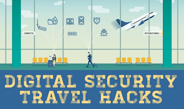 Digital Security Travel Hacks #Infographic
