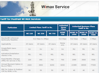 wimax to wifi