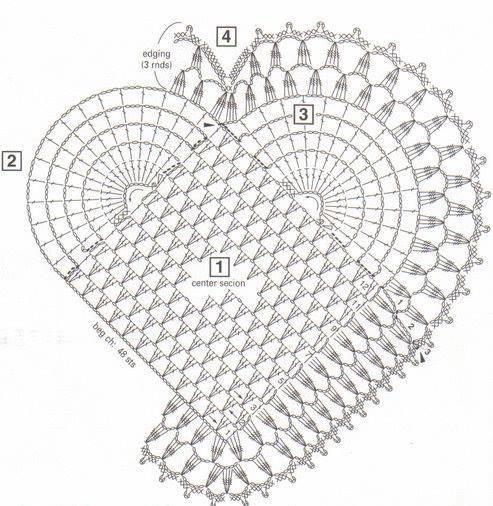 ergahandmade  crochet placemats   diagrams