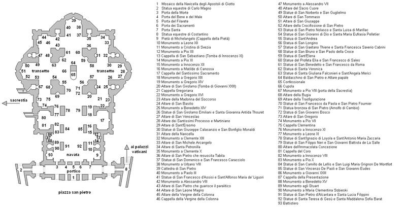 mapa de la basílica de san pedro del vaticano