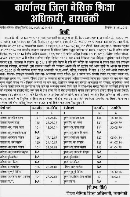 barabanki.nic.in 72825 2nd round cut off