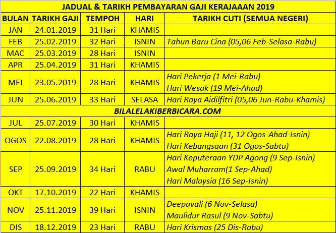Senarai Tarikh Pembayaran Gaji Penjawat Awam 2019 Kerja Kosong Kerajaan