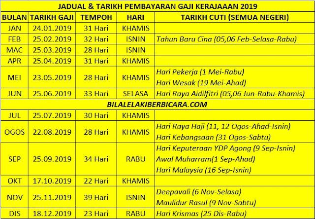 Jadual dan tarikh gaji kerajaan 2019, Tarikh gaji kakitangan awam 2019