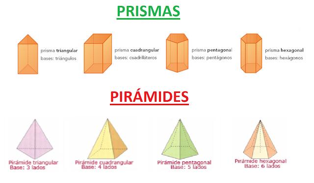 E)•Clasificación de prismas y pirámides. Poliedros. - GEOMETRÍA ...