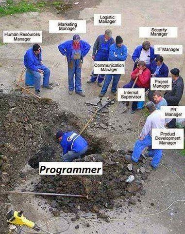 The Funny Side Of Engineering & Programming - 03