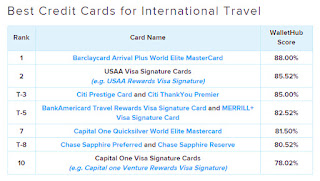 top 10 credit cards for international travel - Best Credit Cards For International Travel