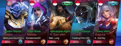 Team 2 Mobile Legends