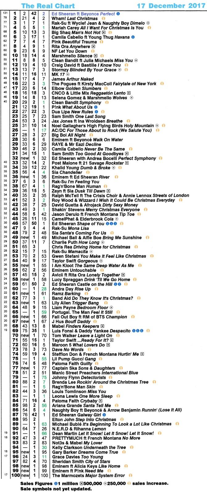 Cape may tide chart choice image free any chart examples cedar key tide chart choice image free any chart examples tide chart ogunquit gallery free any nvjuhfo Choice Image