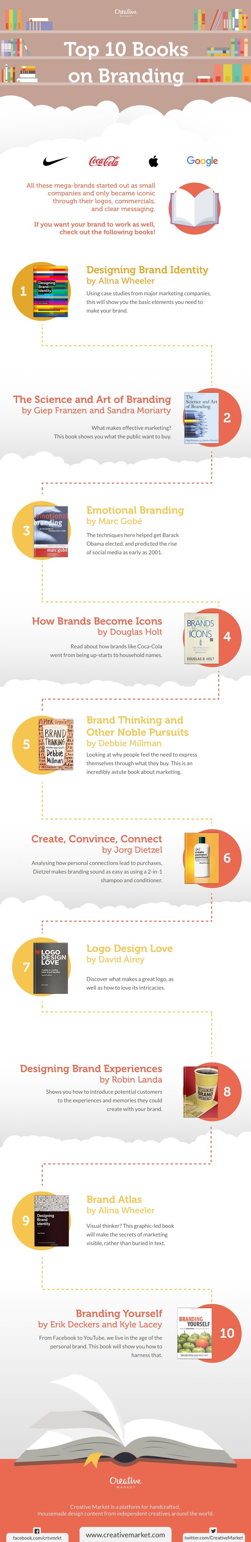 Top 10 Books on Branding - #infographic