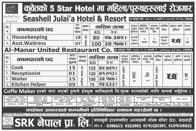 Jobs in Kuwait for Nepali, Salary Rs 42,721