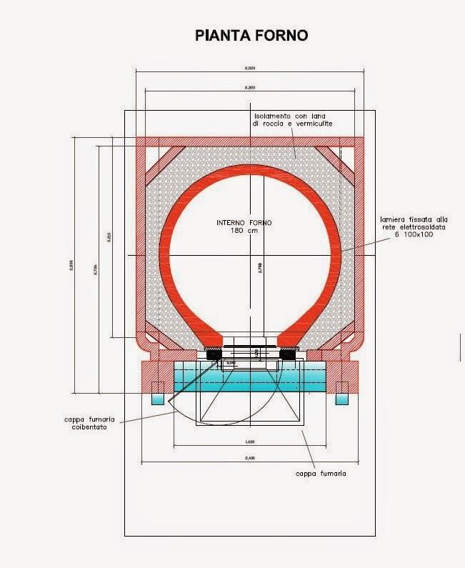 Diametro canna fumaria forno a legna cerco barbecue a gas - Costo canna fumaria esterna al metro ...