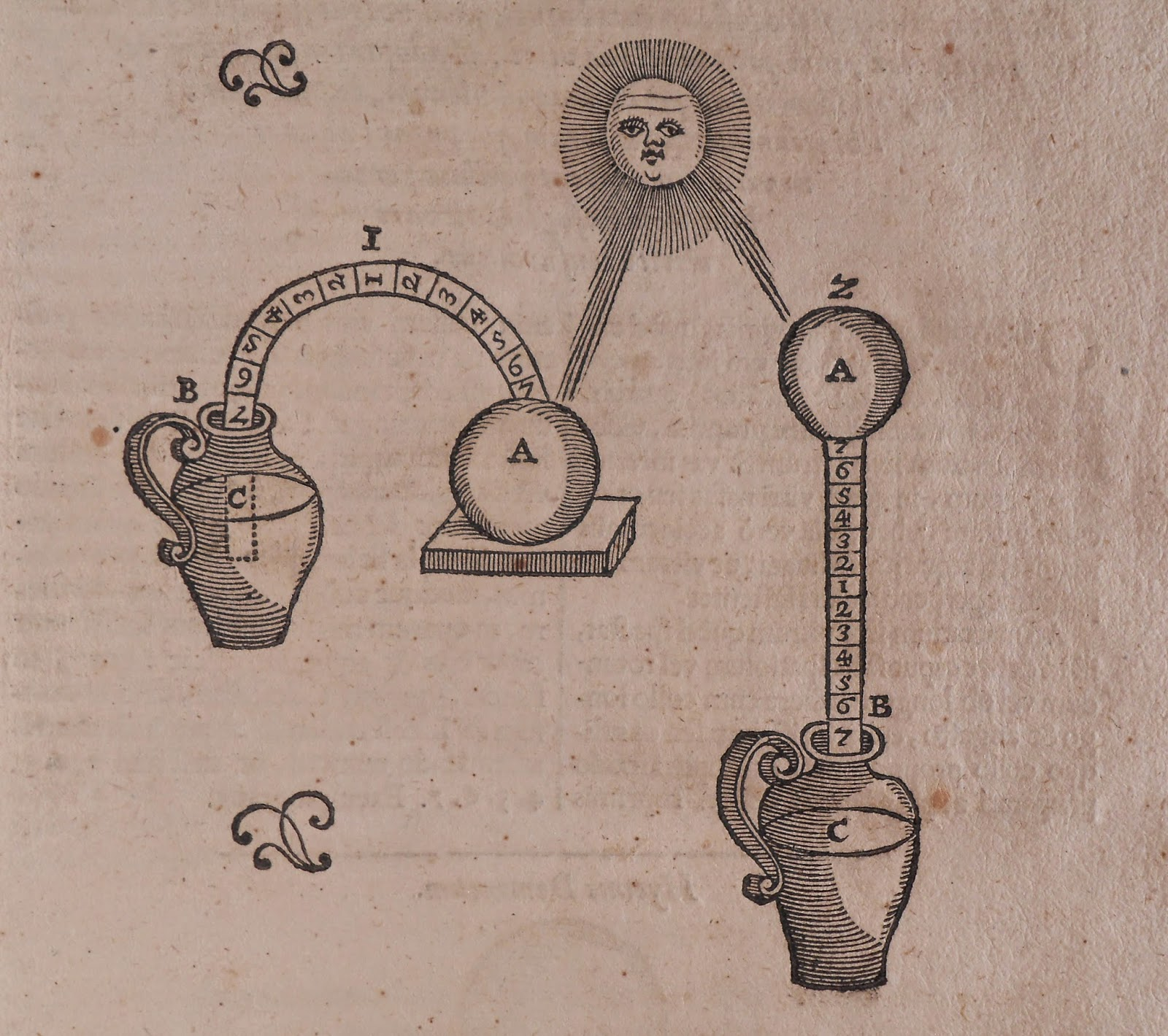 A diagram involving a sun and two ribbons of numbers moving between a pair of vases and spheres.