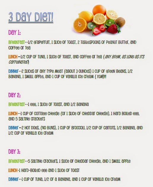 hover_share weight loss - 3 day diet