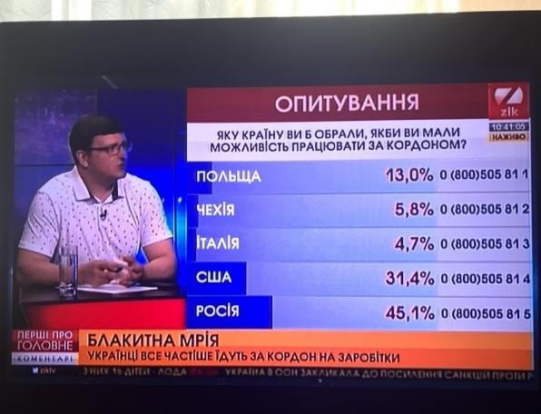 На одном из украинских каналов
