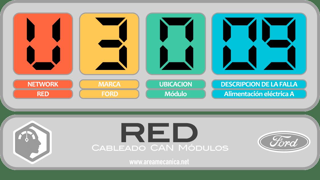 CODIGOS DE FALLA: Ford (U3000-U30FF) Red | OBD2 | DTC