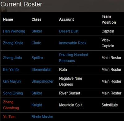 Team Tyranny Main Roster
