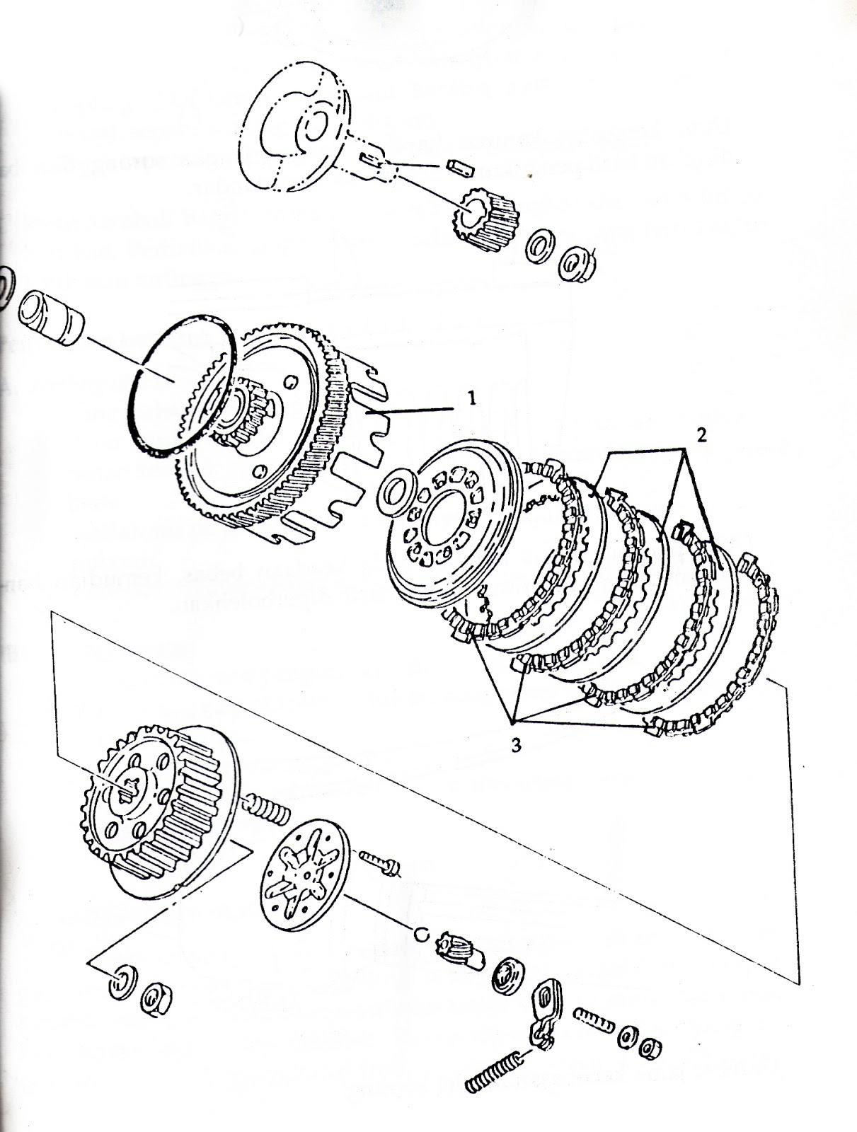 OTOMOTIF: Pemeriksaan, Penyetelan, Perawatan Kopling Manual