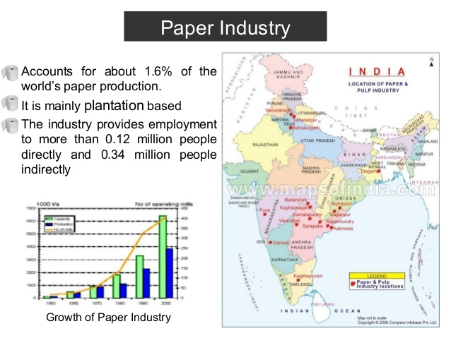 paper industry in india Kraft paper has been the most used paper in the paper packaging industry with a market share of – % and revenues of inr ~ million in fy'2014 itc, tcpl, parksons packaging, horizon packs, tgi packaging pvt ltd, chandra packaging are the few leading players in the india paper packaging industry.